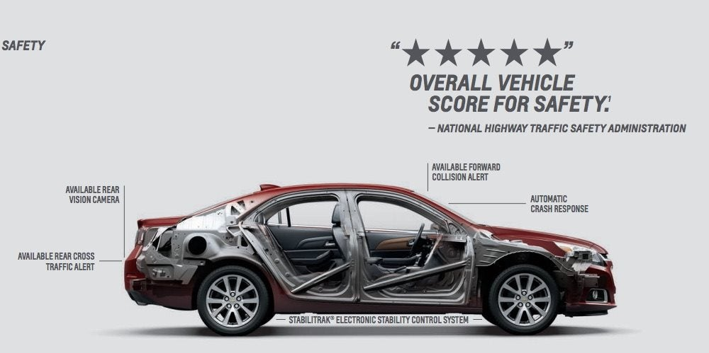 2016 Chevy Malibu Vs Ford Fusion Safety Features